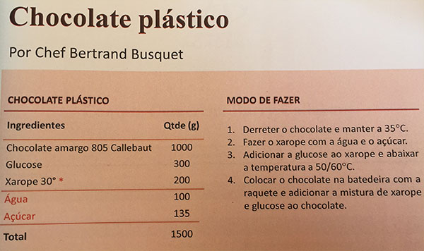 chocolate_plastico